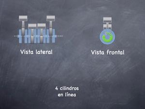 Foto Ciclo Otto Cuatro Tiempos .005 Tecnica Ciclo-otto-gasolina-4-tiempos