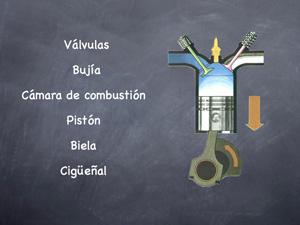 Foto Ciclo Otto Cuatro Tiempos .006 Tecnica Ciclo-otto-gasolina-4-tiempos
