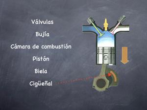 Foto Ciclo Otto Cuatro Tiempos .012 Tecnica Ciclo-otto-gasolina-4-tiempos