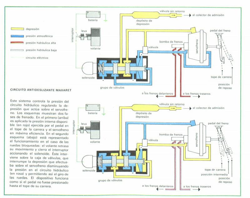 Foto Motores Combustion Interna Tipos.001 Tecnica Motores