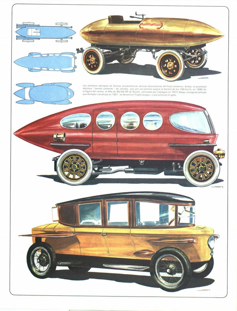 Evolución de las formas aerodinámicas
