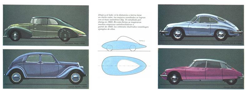 Foto Aerodinamica Tecnica Infografias Y Curiosidades