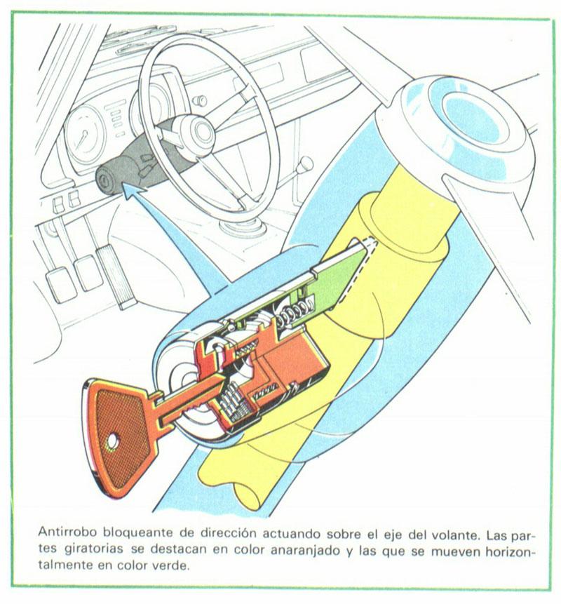 Foto Anti Robo Antiguo Bloqueo Tecnica Infografias Y Curiosidades
