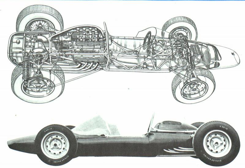 Radiografía de coche de la F1