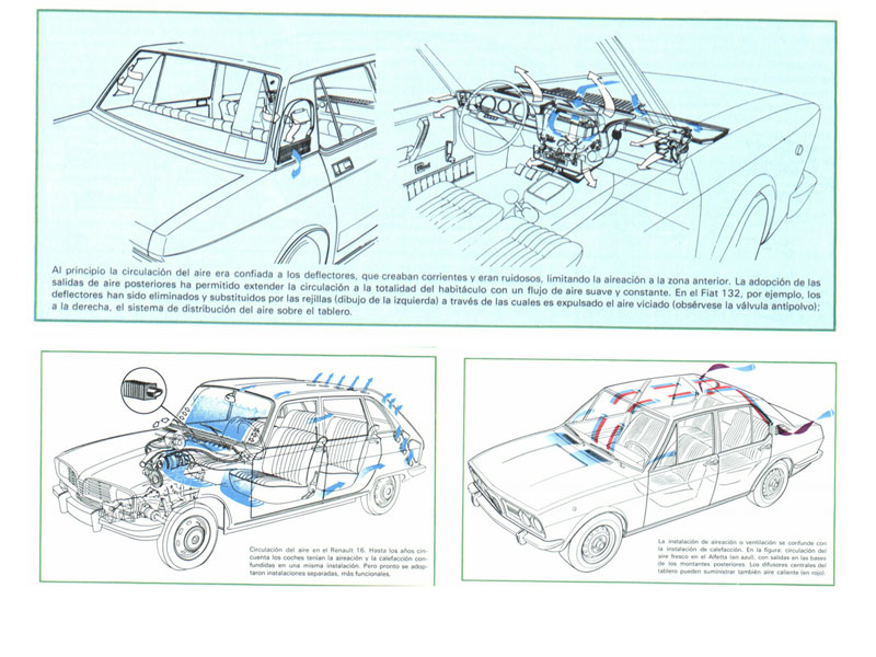 Foto Ventilacion Interior Vehiculo Tecnica Infografias Y Curiosidades