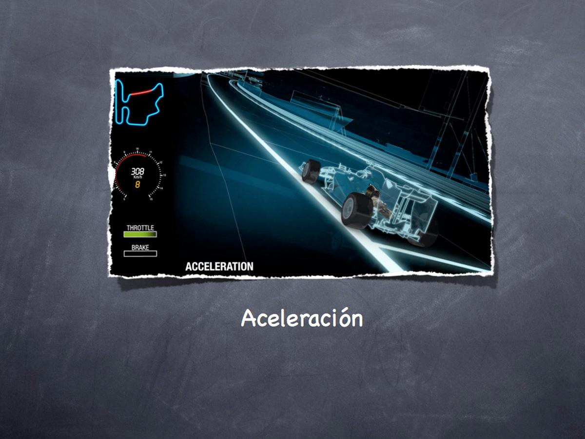 Proceso de aceleración F1