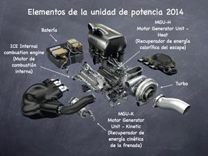 Foto Motor F1.012 Tecnica Motor-f1