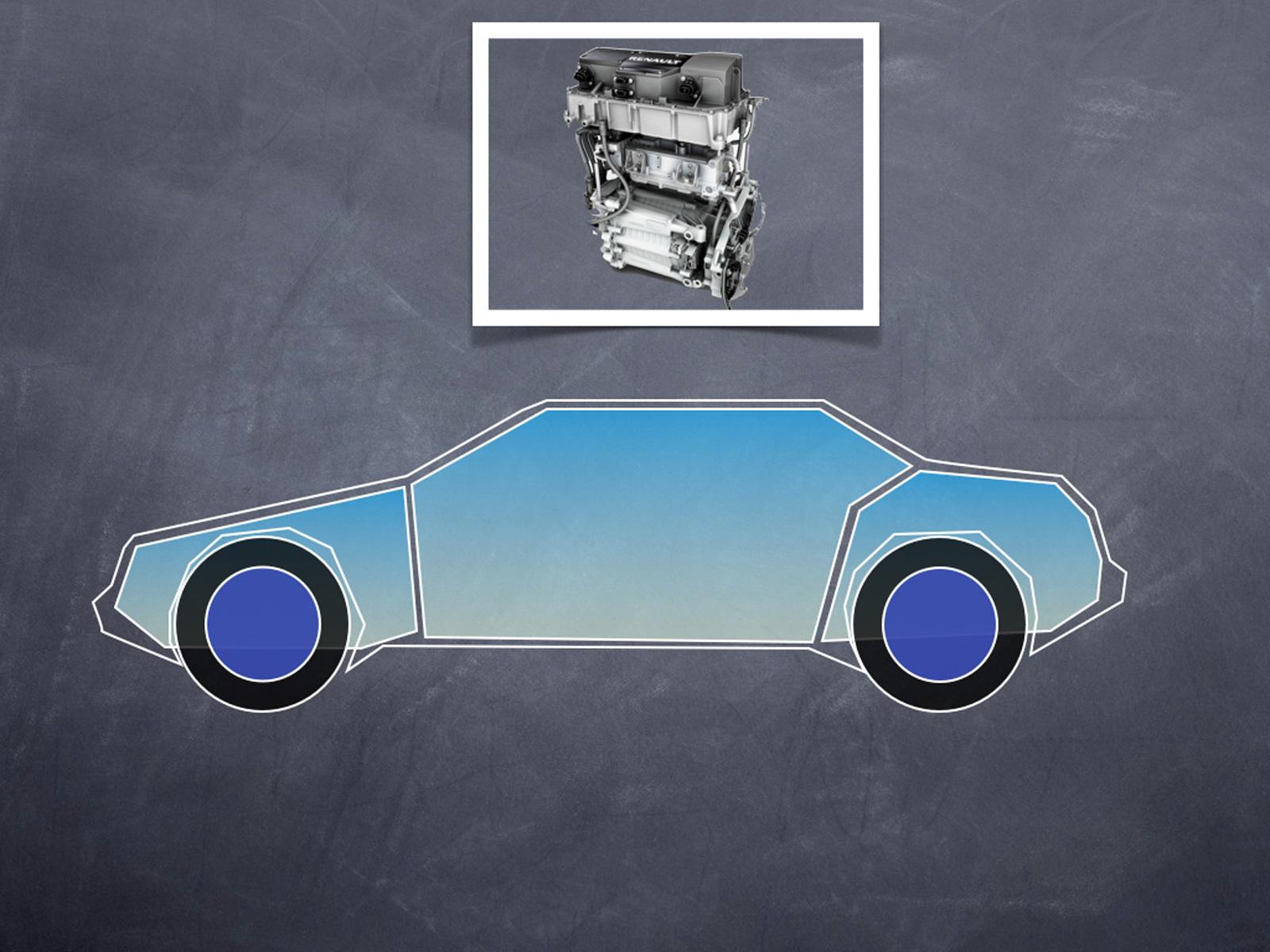 Motor eléctrico, coche eléctrico a baterías
