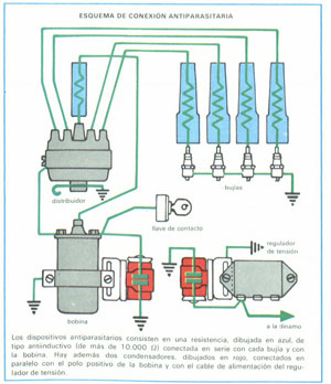 Foto Conexion Antiparasitaria Tecnica Sistema-electrico
