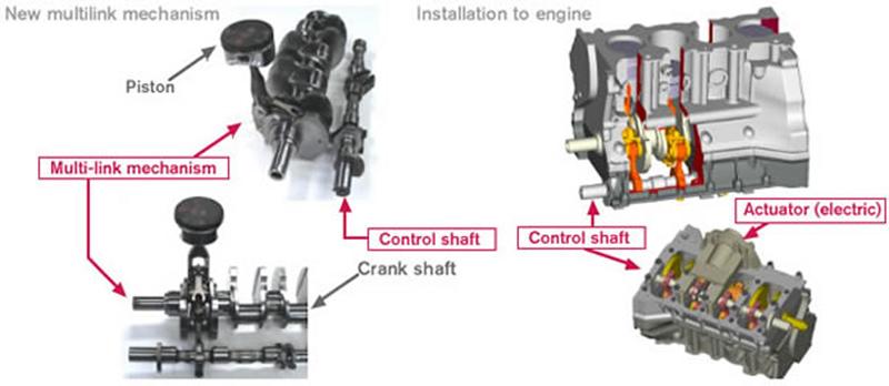 Motor de compresión variable de Nissan