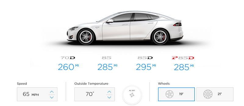 Autonomías teóricas de Tesla S