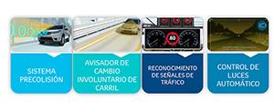 Foto Safety Sense 1 Toyota Rav4-hybrid Suv Todocamino 2016