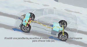 Foto Tecnicas (4) Toyota Rav4-hybrid Suv Todocamino 2016