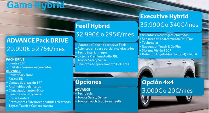Foto Precios Rav4 Hybrid Toyota Rav4 Hybrid Suv Todocamino 2016