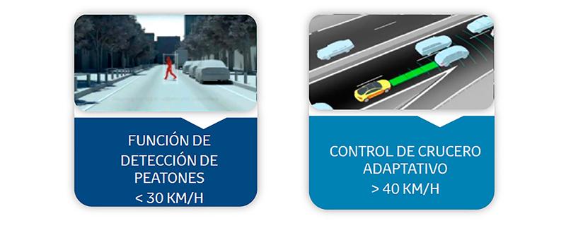 Foto Safety Sense 2 Toyota Rav4-hybrid Suv Todocamino 2016