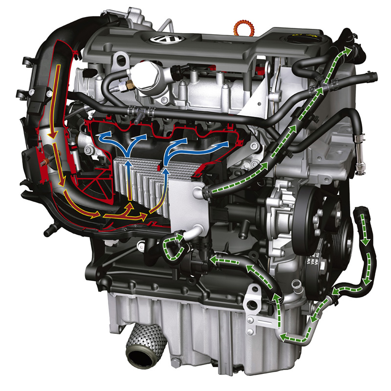 Foto Tsi Volkswagen Motores Gasolina