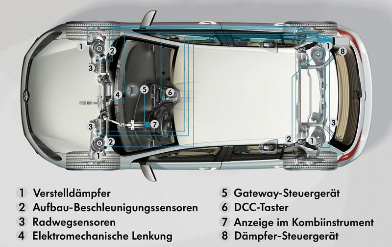 Foto Tecnicas Volkswagen Golf Dos Volumenes 2010