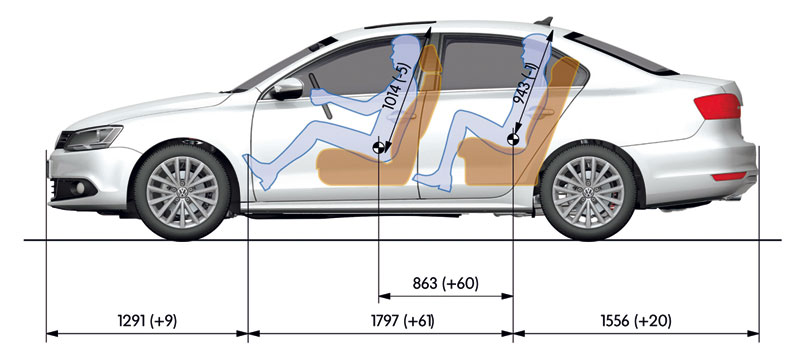 Foto Tecnicas Volkswagen Jetta Berlina 2011