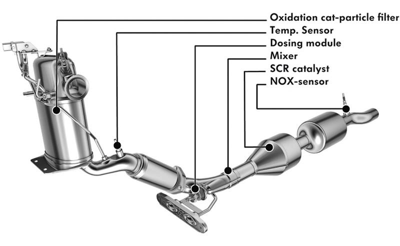 Foto Tecnicas Volkswagen Sharan Monovolumen 2010