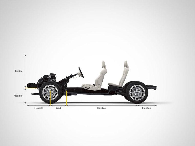 Todos los modelos futuros de Volvo se basarán en dos plataformas