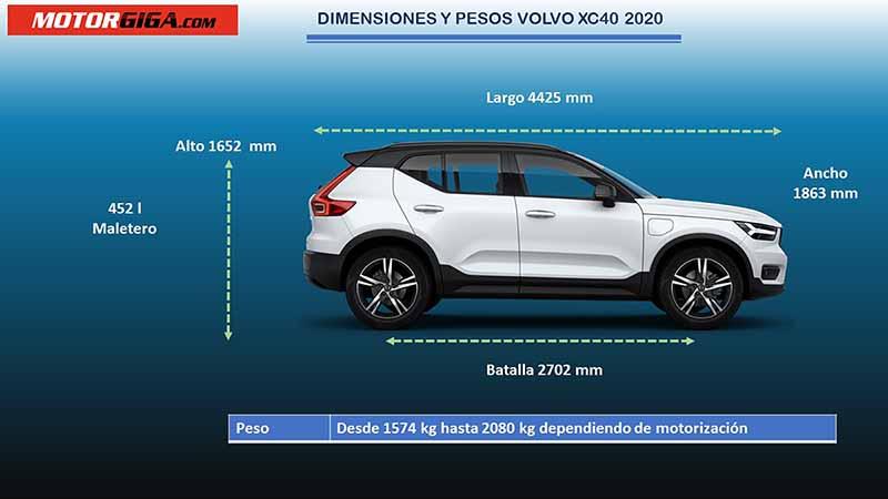 Dimensiones Volvo XC40