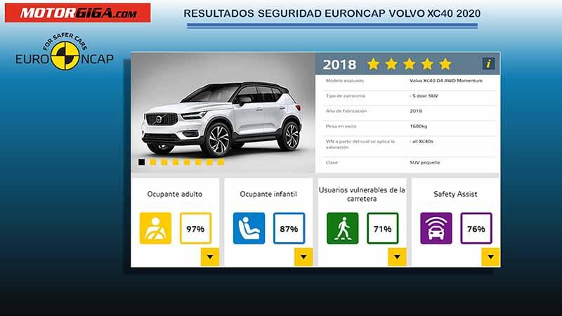 Foto Euroncap Volvo Xc40 Suv Todocamino 2020