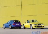 Ver precios y fichas técnicas BMW Z3