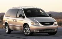 Ver precios y fichas técnicas Chrysler Voyager
