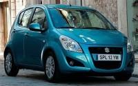 Ver precios y fichas técnicas Suzuki Splash