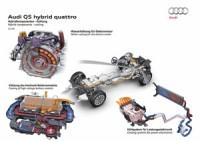 Galerias Audi tecnica-hibridos
