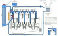 Galerias tecnica refrigeracion