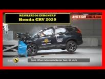 Cómo de seguro es el  Honda CR V 2020 Test EuroNCAP