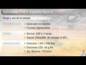 Video Mitsubishi Outlander 2012 - Hibrido Especificaciones