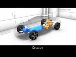 Vídeo bmw i8 concept