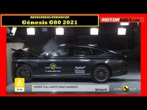 Test Euroncap Genesis G80 2021