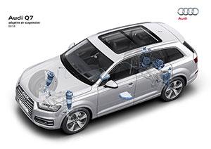 Audi Q7 2015 al detalle