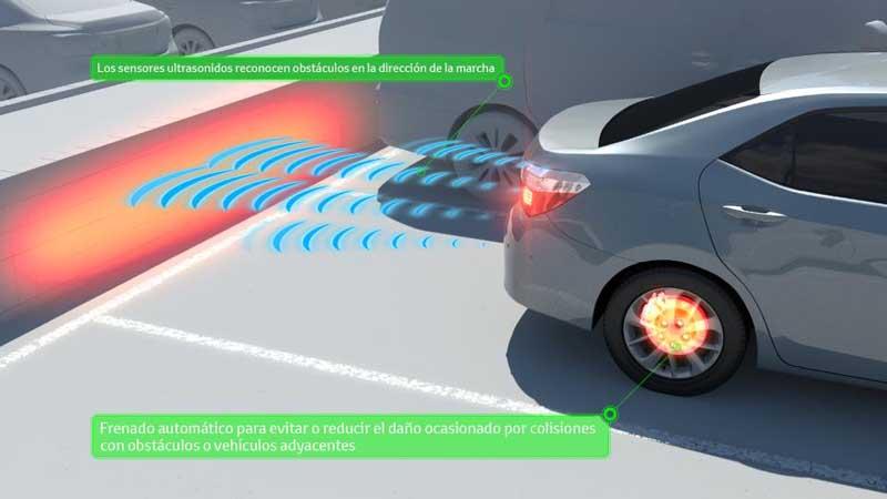 El Sónar de Separación Inteligente de Toyota reduce un 70% los accidentes en maniobras de aparcamiento