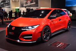 Resultados financieros de Honda Motor Company