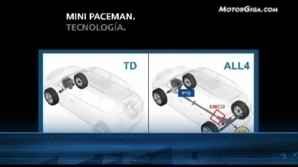 Video All4 Traccion Total Mini - Como funciona