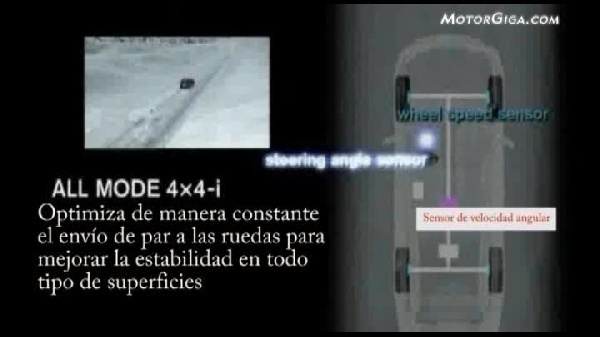 Video Traccion All Mode 4x4 I Nissan - Como funciona